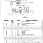 Fuse Box Diagram For Under Hood On 1993 Accord Ex - Honda-Tech throughout Accord Fuse Box Diagram