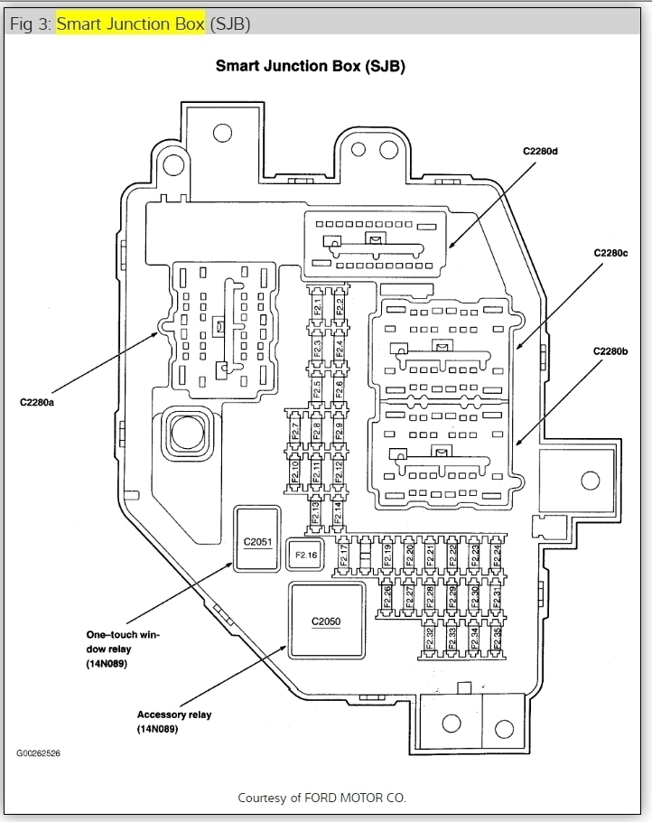 fuse box diagram i need to find a diagram of the fuse box for my inside 2004 ford ranger fuse box diagram 97 ford ranger fuse box diagram 97 automotive wiring diagrams ford ranger fuse box diagram at webbmarketing.co