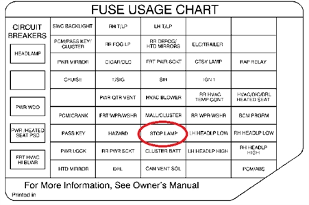 Fuse Box Diagram. Oldsmobile. Wiring Diagrams Cars regarding 2000 Oldsmobile Intrigue Fuse Box Diagram