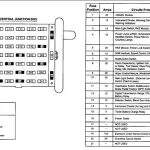 Fuse Box Diagram On 2004 E350 - Fixya for E350 Fuse Box Diagram