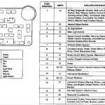 Fuse Box Diagram - Page 2 - Ford Mustang Forum regarding 2002 Ford Mustang Under Dash Fuse Box Diagram