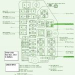 Fuse Box | Mustang Fuse & Wiring Diagrams throughout Toyota Fuse Box Diagram