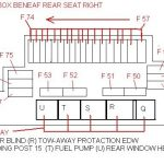 Fuse Chart - Page 2 - Mercedes-Benz Forum for 1995 Mercedes Benz Fuse Box Diagram