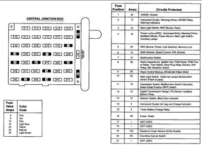 Fuse Diagram For A 1990 Ford E350 - Fixya in Ford E350 Fuse Box Diagram