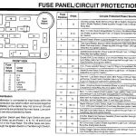 Fuse Diagram - Ford Ranger Forum pertaining to 94 Ford Ranger Fuse Box