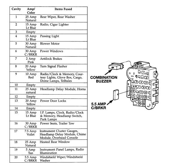 Fuse Diagram - Page 6 - Jeep Cherokee Forum intended for 1994 Jeep Grand Cherokee Fuse Box Location