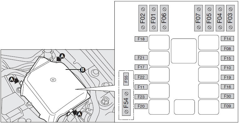 fiat grande punto 2006 fuse box diagram