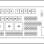 Fuse Location/amp Rating/circuit Protected * inside 2006 Dodge Charger Fuse Box Diagram
