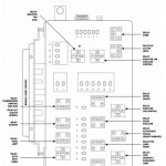 Fuse Location/amp Rating/circuit Protected * throughout 2007 Dodge Charger Fuse Box Diagram