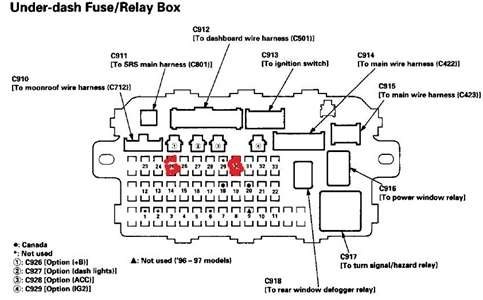 1996 Honda Accord Fuse Box | Fuse Box And Wiring Diagram