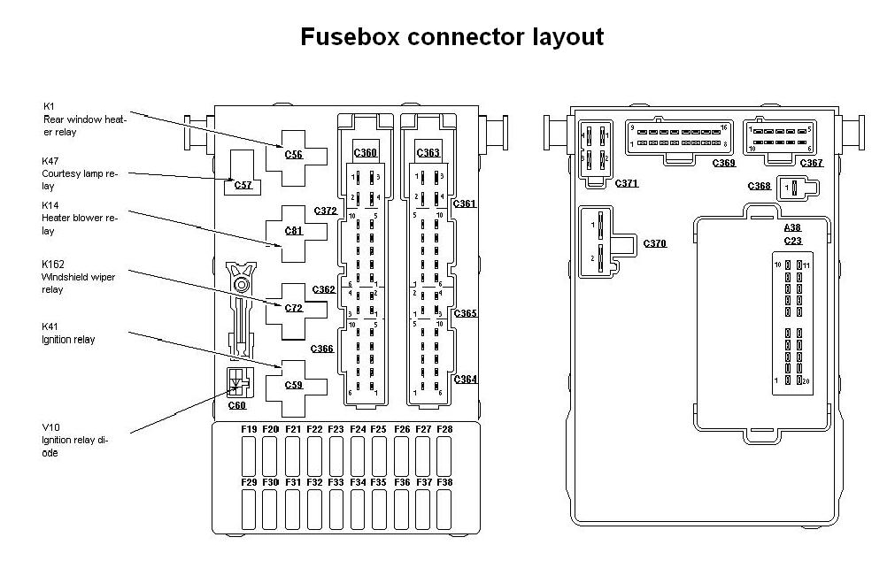 Fusebox Pinouts (Mondeo Mk1/2) - Www.fordwiki.co.uk intended for Ford Focus Mk1 Fuse Box Diagram