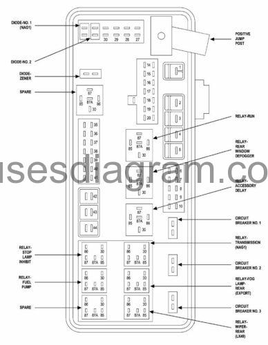 Fuses And Relays Box Diagram Chrysler 300 inside 2005 Chrysler 300 Fuse Box Diagram