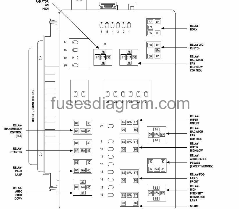 Fuses And Relays Box Diagram Chrysler 300 throughout 2006 Chrysler 300 Fuse Box Diagram