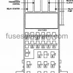 Fuses And Relays Box Diagram Dodge Durango 2 pertaining to 2005 Dodge Durango Fuse Box Diagram