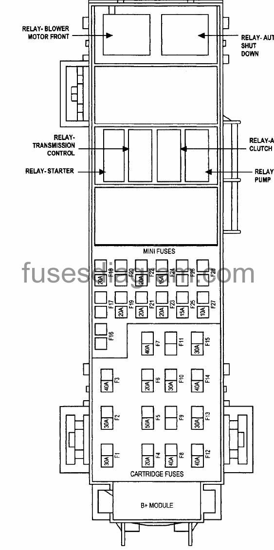 Fuses And Relays Box Diagram Dodge Durango 2 with 2005 Dodge Durango Fuse Box
