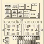 Fuses And Relays Box Diagramjeep Grand Cherokee 1999-2004 regarding 04 Jeep Grand Cherokee Fuse Box Diagram