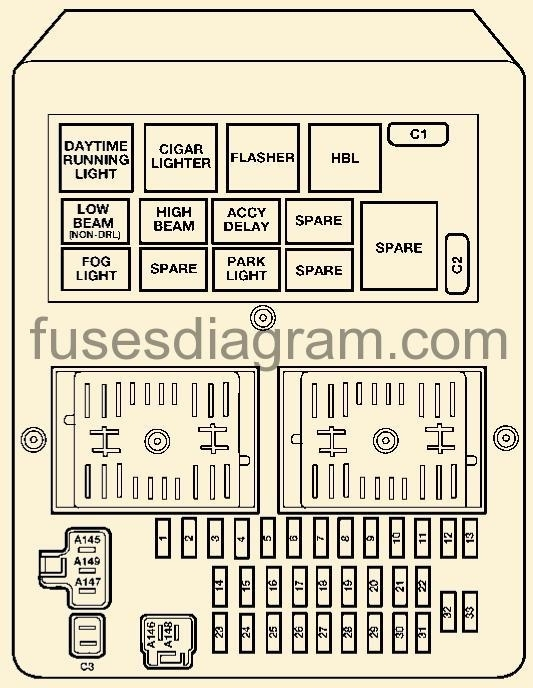 Fuses And Relays Box Diagramjeep Grand Cherokee 1999-2004 throughout 2004 Jeep Grand Cherokee Fuse Box Diagram