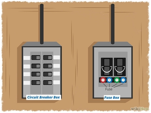 Get To Know Your Fuse Or Breaker Box regarding Fuse Box Or Circuit Breaker