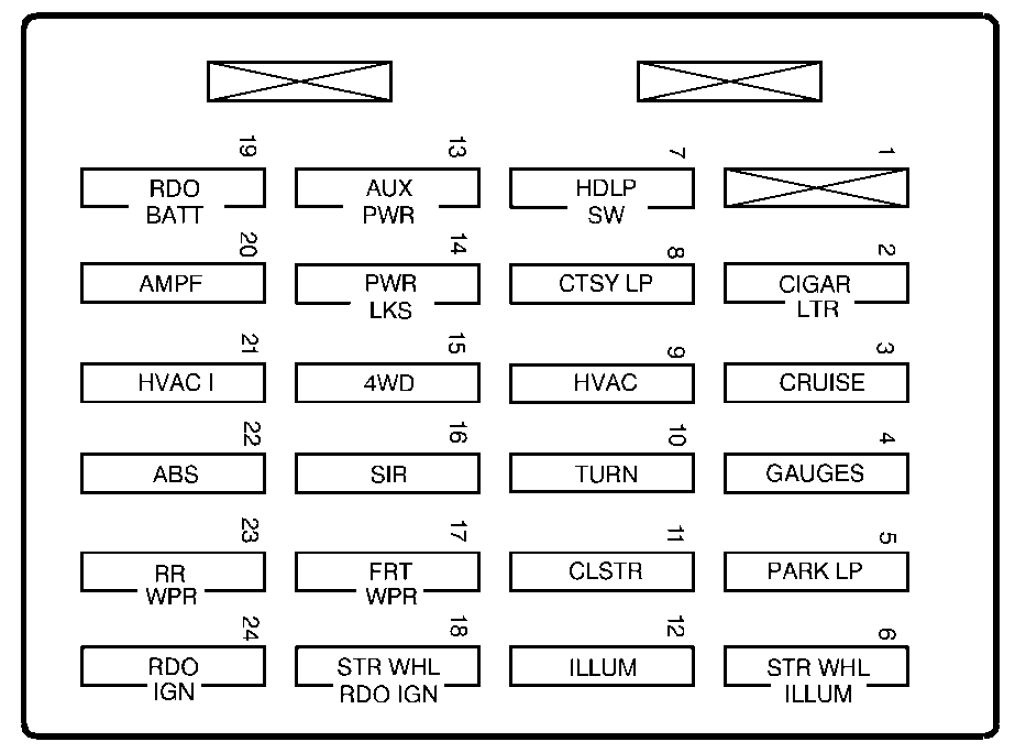 Gmc Jimmy (2001) – Fuse Box Diagram | Auto Genius throughout S15 Fuse Box Diagram