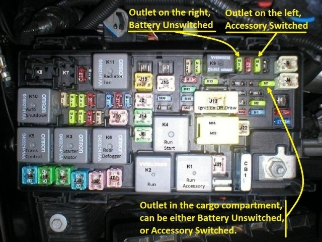 2013 jeep wrangler fuse box | fuse box and wiring diagram 2013 jeep wrangler fuse diagram 2013 jeep wrangler fuse box #5