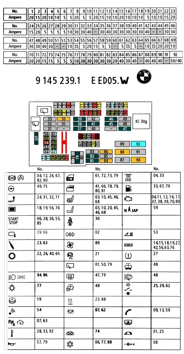 Help Headlight Fuses Bmw Forum Bimmerwerkz Inside Bmw I Fuse Box on bmw e30 instrument cluster wiring diagram