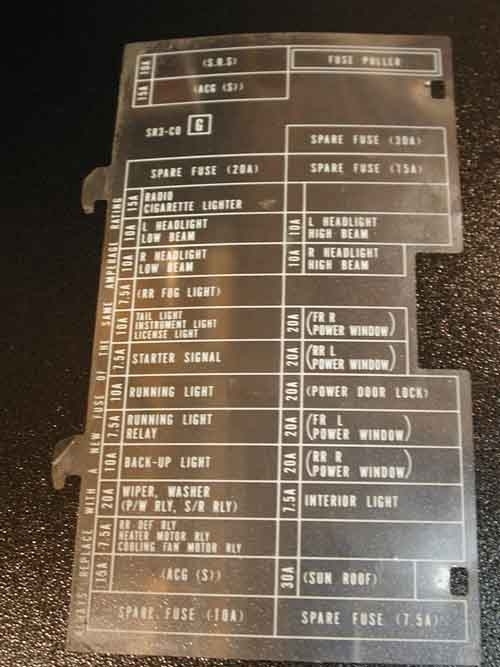 2000 honda civic fuse box diagram