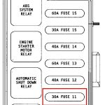 Hi, I Have A 1995 Jeep Cherokee That Had A Wiring Short In intended for 95 Jeep Grand Cherokee Fuse Box Diagram