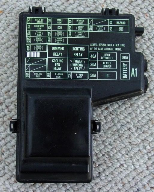 Fuse Box For Honda Accord 1995 : Honda accord fuse box diagram and wiring