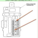 honda accord ex l the center console car charger plug wont with 2011 honda accord fuse box diagram 150x150 fuse panel diagram intended for 2011 honda accord fuse box diagram 2011 honda accord fuse box diagram at cos-gaming.co