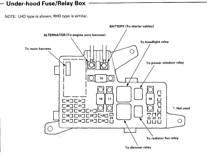 2001 honda accord fuse box diagram