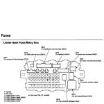 Honda Civic Fuse Box Diagrams - Honda-Tech for 2000 Civic Si Fuse Box Diagram