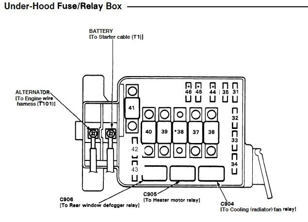 Honda Civic Fuse Box Diagrams - Honda-Tech inside 2001 Honda Civic Fuse Box
