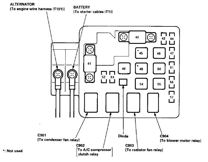 Honda Civic Fuse Box Diagrams - Honda-Tech inside Honda Civic Fuse Box Diagram