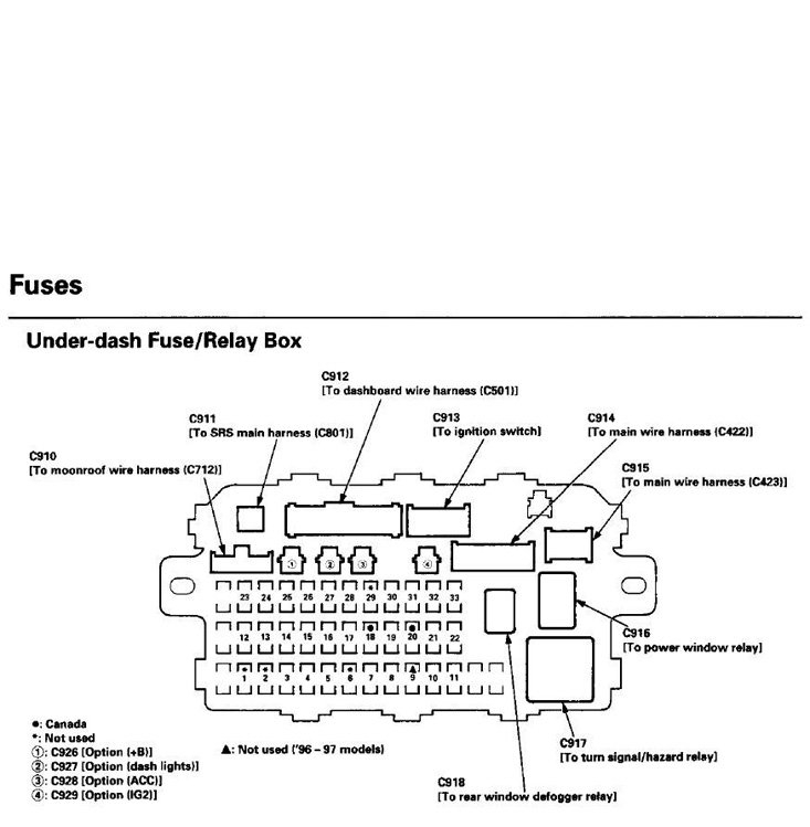Honda Civic Fuse Box Diagrams - Honda-Tech throughout Honda Civic 2000 Fuse Box Diagram