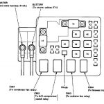 Honda Civic Fuse Box Diagrams - Honda-Tech with 2000 Civic Si Fuse Box Diagram