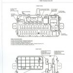 Honda Civic Fuse Box. Honda. Automotive Wiring Diagrams for 2008 Honda Civic Fuse Box Diagram