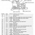 Honda Fit Fuse Box. Honda. Automotive Wiring Diagrams pertaining to 2005 Honda Crv Fuse Box Diagram