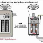 How To Inspect The Main Electrical Disconnect, Fuse, Or Breaker To with regard to Main Switch On Fuse Box