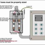 How To Inspect The Main Electrical Disconnect, Fuse, Or Breaker To within Main Switch On Fuse Box