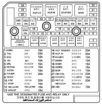 Hyundai Fuse Box Hyundai Wiring Diagram Instructions Pertaining To 2006 Hyundai Sonata Fuse Box