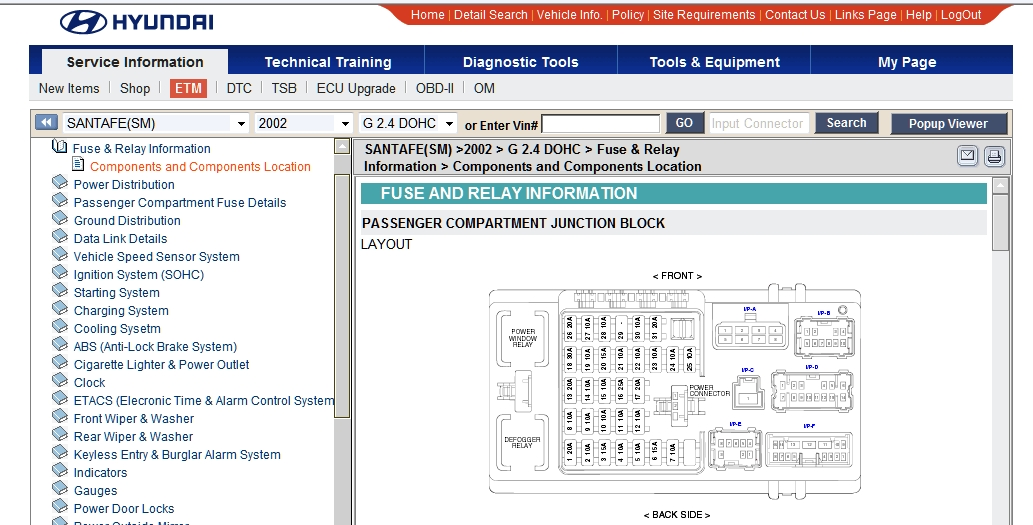 Hyundai Santa Fe: 2002 Hyundai, Santa Fe Keeps Blowing The intended for 2005 Hyundai Santa Fe Fuse Box Diagram