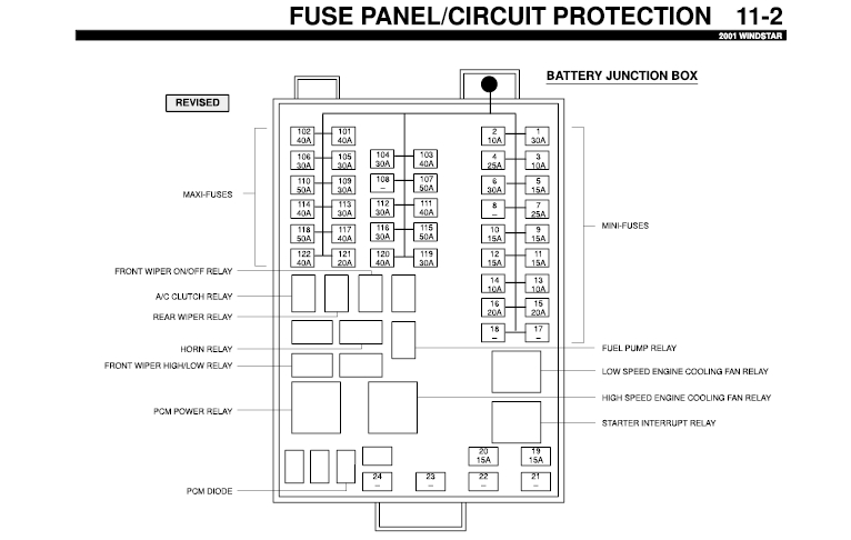 I Desperately Need A Fuse Panel Diagram For A 2001 Ford Windstar. in 2003 Ford Windstar Fuse Box Diagram