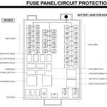 I Desperately Need A Fuse Panel Diagram For A 2001 Ford Windstar. within 2000 Ford Windstar Fuse Box Diagram