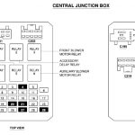 I Desperately Need A Fuse Panel Diagram For A 2001 Ford Windstar. within 2002 Ford Windstar Fuse Box Diagram