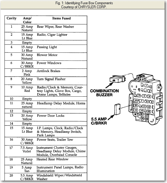I Have A 1995 Jeep Grand Cherokee Larado And I Cant throughout 95 Jeep Grand Cherokee Fuse Box Diagram