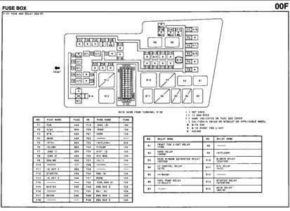 i need a fuse box diagram for mazda 6 fixya pertaining to mazda 6 fuse box i need a fuse box diagram for mazda 6 fixya pertaining to mazda 2006 mazda 6 fuse box diagram at honlapkeszites.co