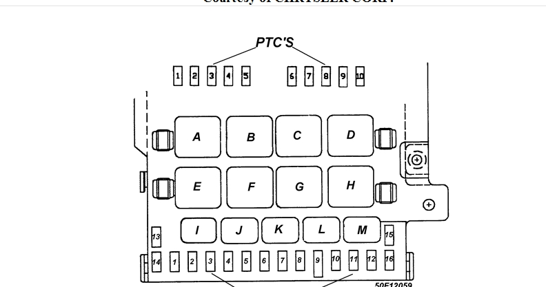 chrysler fuse box diagram 1998
