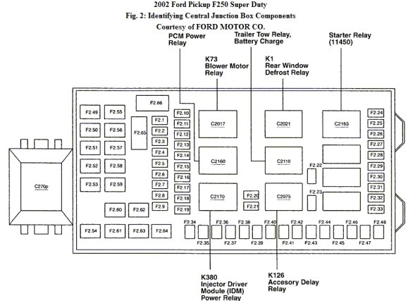 I Need The Fuse Panel Diagram For A 2002 Ford F-250. for 2002 Ford Fuse Box Diagram