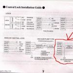 Infiniti Fuse Box Diagram. Infiniti. Wiring Diagrams Cars within Infiniti G35 Fuse Box