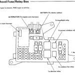 internal fuse box diagram for 97 accord honda tech within 2012 acura tsx fuse box diagram 150x150 2012 acura mdx fuse box with 2012 acura tsx fuse box diagram 2012 acura tsx fuse box diagram at fashall.co